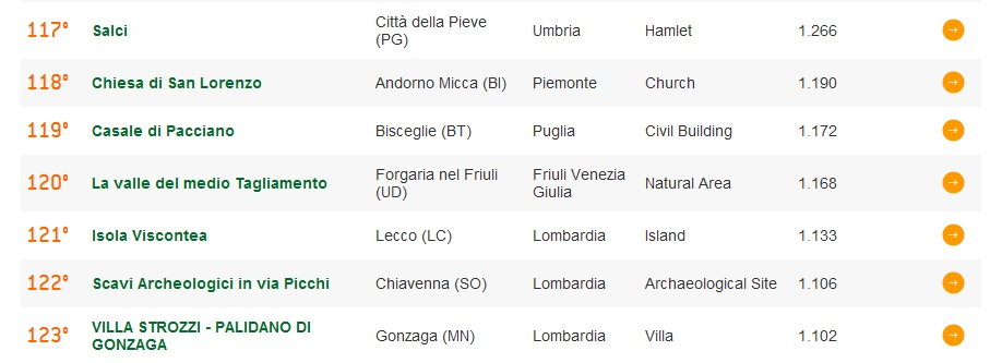 classifica-generale-FAI